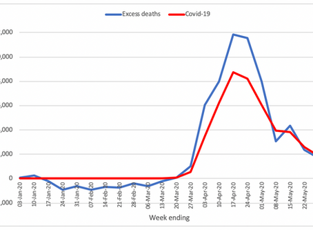 COVID19 Excess Deaths in England and Wales