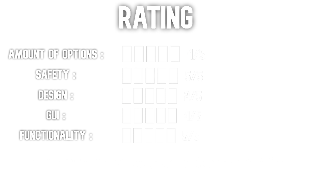 Kiddions rating.png