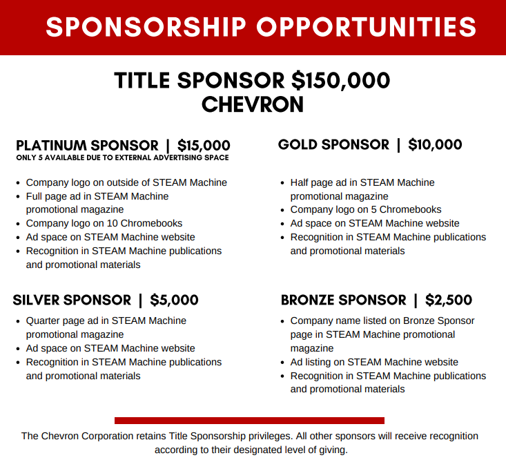 STEAM Sponsorship opps 6.17.19.png