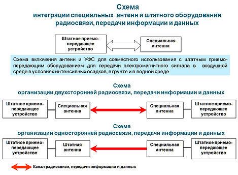 Варианты_Подключения_АФУ.jpg