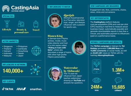 Circle of Influencers: 11 of Asia's KOL platforms