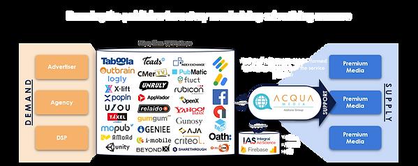 Maximize Demand & Revenue.png