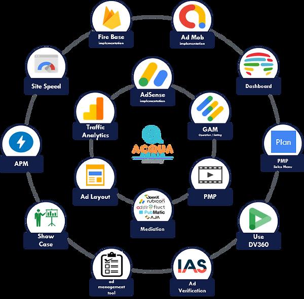 Acqua Media Services.png