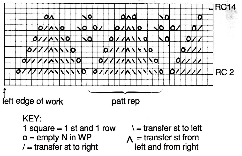 Lace Chart for a hem