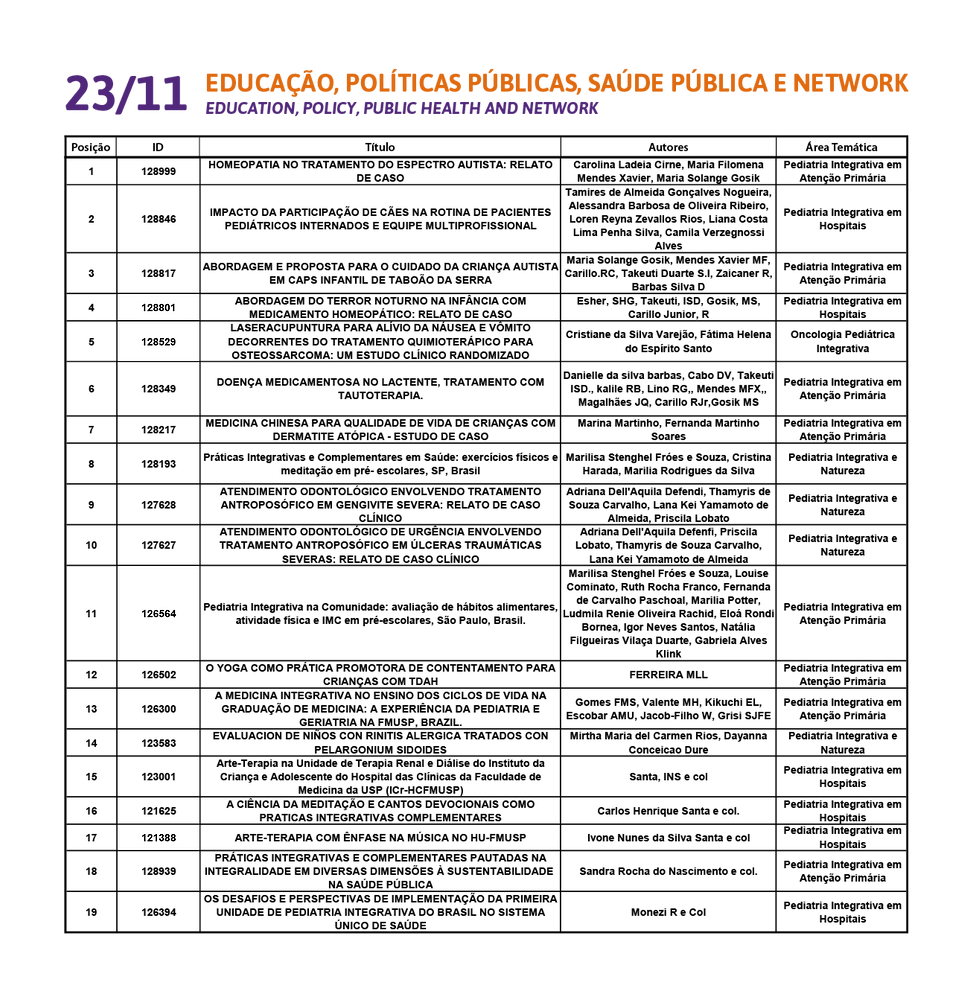TABELAS - Simposio Internacional de Pedi