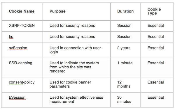 Cookies table.jpg