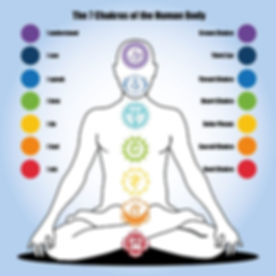 Tntric massage- 7 chakras