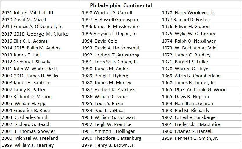 Chapter Presidents 2021.JPG