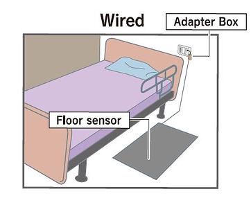 wired floor.JPG