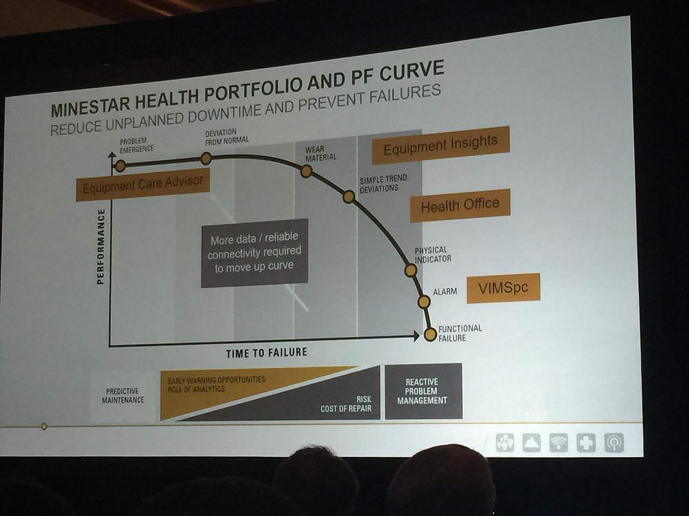 MineStar Health data providing operational insights.
