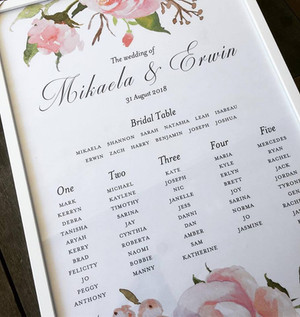 Paper Love Invites   Floral Seating Plan