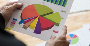 Financial English: Learn how to use a pie chart to report facts & figures