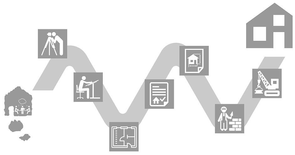 Client Process Graphic Landscape.jpg
