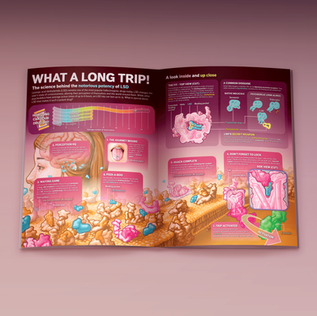 Magazine spread: LSD