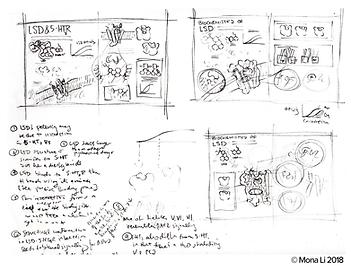 Process work for LSD illustration