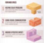 infographic_throughline_for presentation