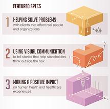 Box Infographic