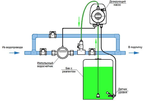Схема Дозафон-3