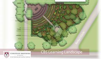Learning Landscape.PNG