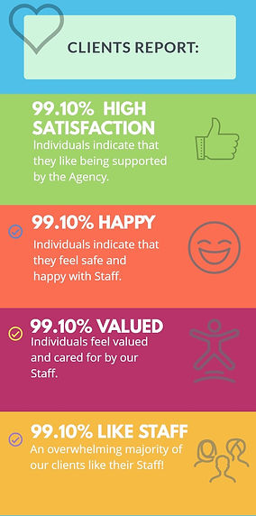Client Survey Results.jpg