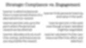 Strategic Compliance vs. Engagement.png