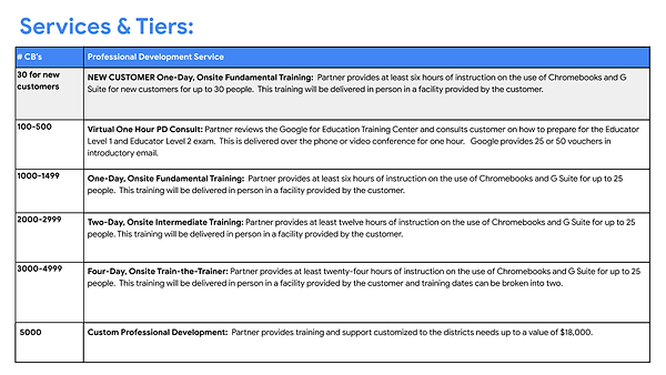 friEdTechnology Google Promo Service Tiers