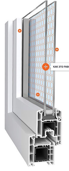 ADVANTAGES OF WINDOW WITH HEATING GLASS.