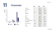 Soilless Investor Deck_Page_14.jpg