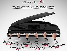 руки, рояль, фортепиано