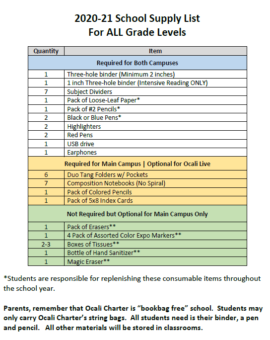 School Supply List Graphic1.png