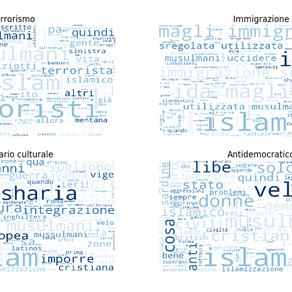 Quali retoriche e forme di odio emergono contro i musulmani?
