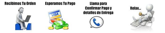 Pasos_de_pedidos_en_línea_wix.jpg