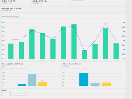 Transforming marketing data into actionable insights