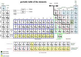 1280px-Periodic_table_of_the_elements.jp
