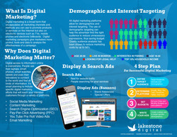 Digital Marketing Brochureonline