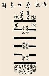 上野 占い