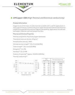 AMCopper-100 Data Sheets 2021-04-26 Pg1