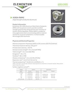 A2024-RAM2 WEB Data Sheets 2021-04-19 Pg