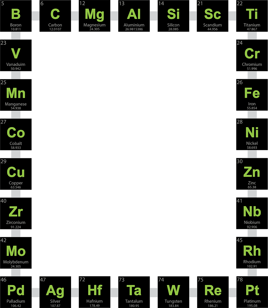 Periodic Table Elements.png