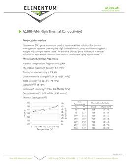 A1000-AM Data Sheets 2021-04-15 Pg1 FINA