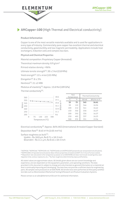 AMCopper-100 Data Sheets 2021-04-26 FINA