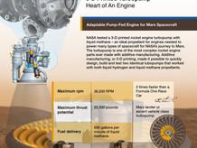 NASA unveils 3D printed methane turbopump