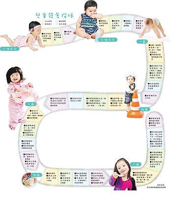 Language Delay|Speech Delay|言語治療|語言治療|言語發展遲緩|語言治療師香港