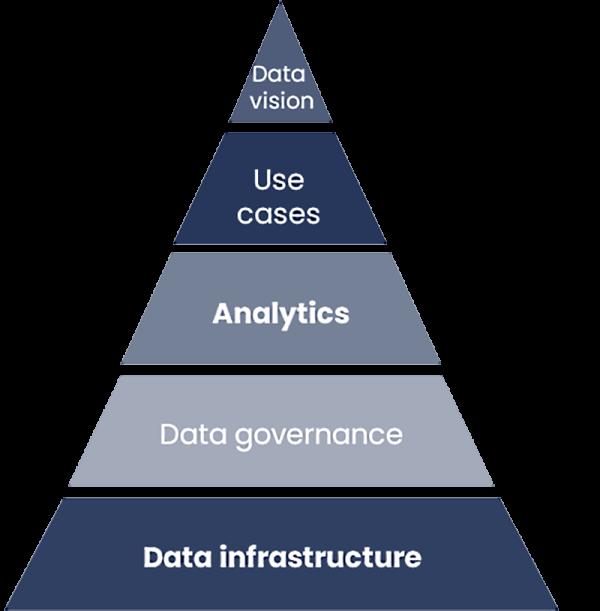 Pyramid_AnalyticsBCG.png