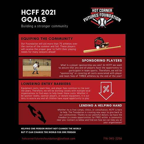 Copy of Copy of HCFF 2021 Goals.png