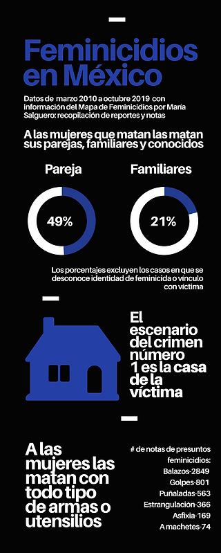 FEMINICIDIOS (6).png