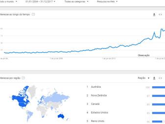 Google não mente: Saiba se o mundo está veganizando, ou não?