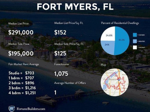 Purchase price doubled in Lee County