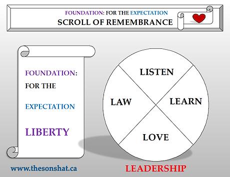 schoolexpectationscommunication.png