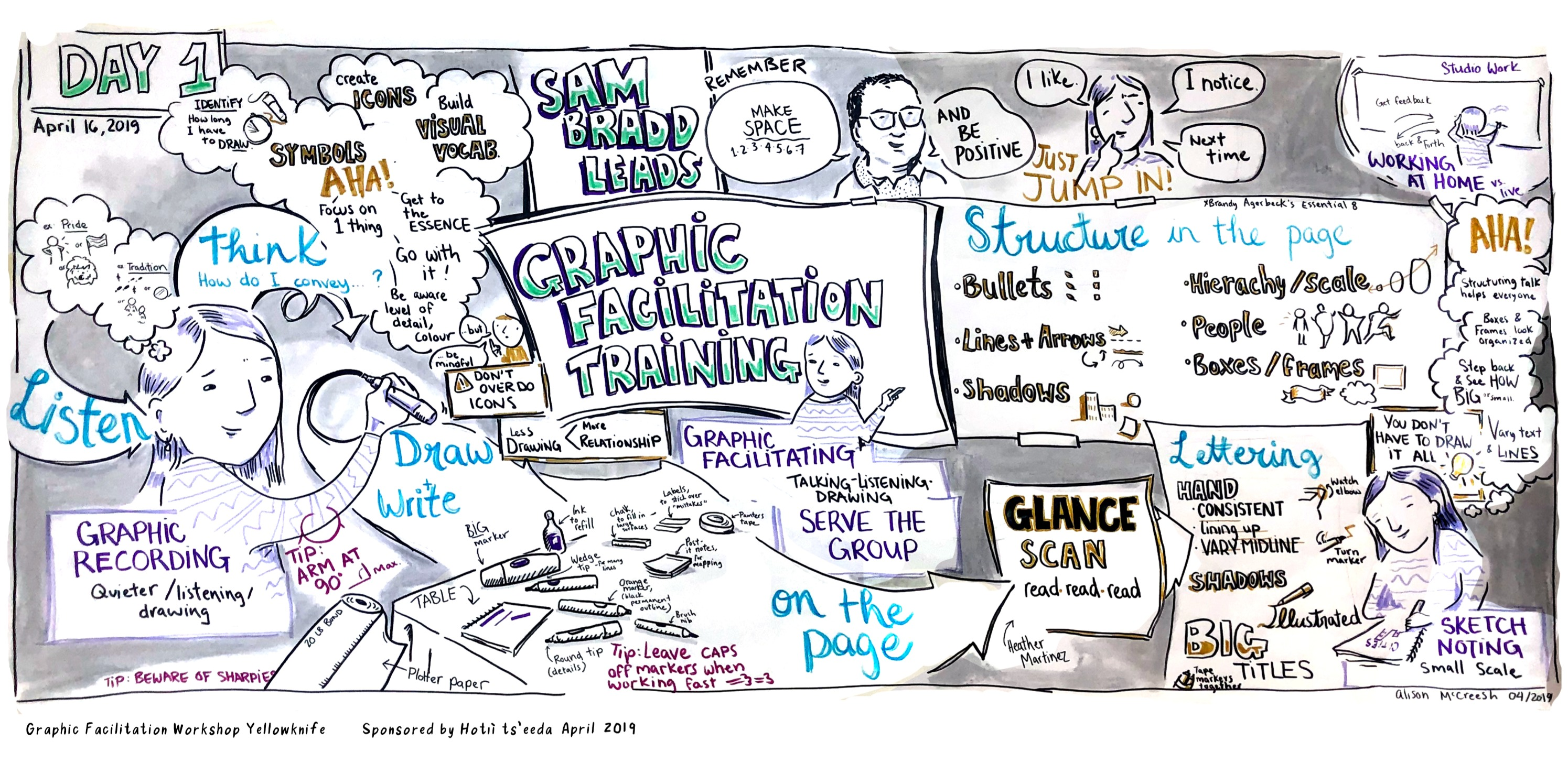 Hotii Tsedaa Graphic Facilitatin Worksho